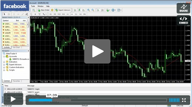 metatrader 4