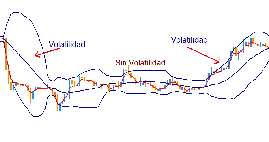 bollinger bands