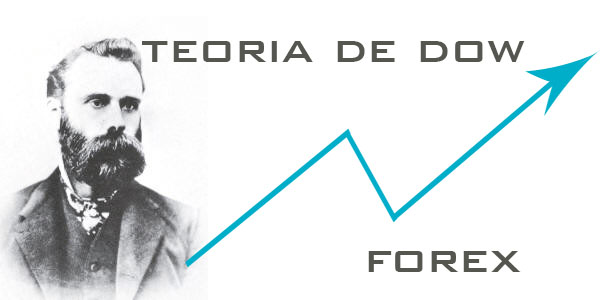 Analisis chartista forex