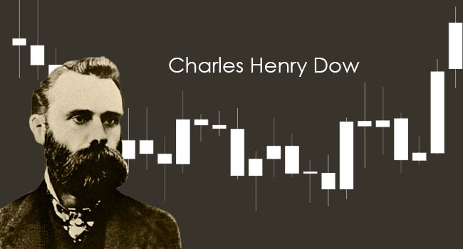 Teoria Charles Dow