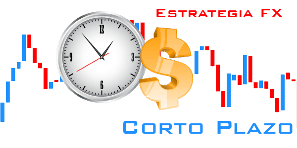 estrategia forex intraday