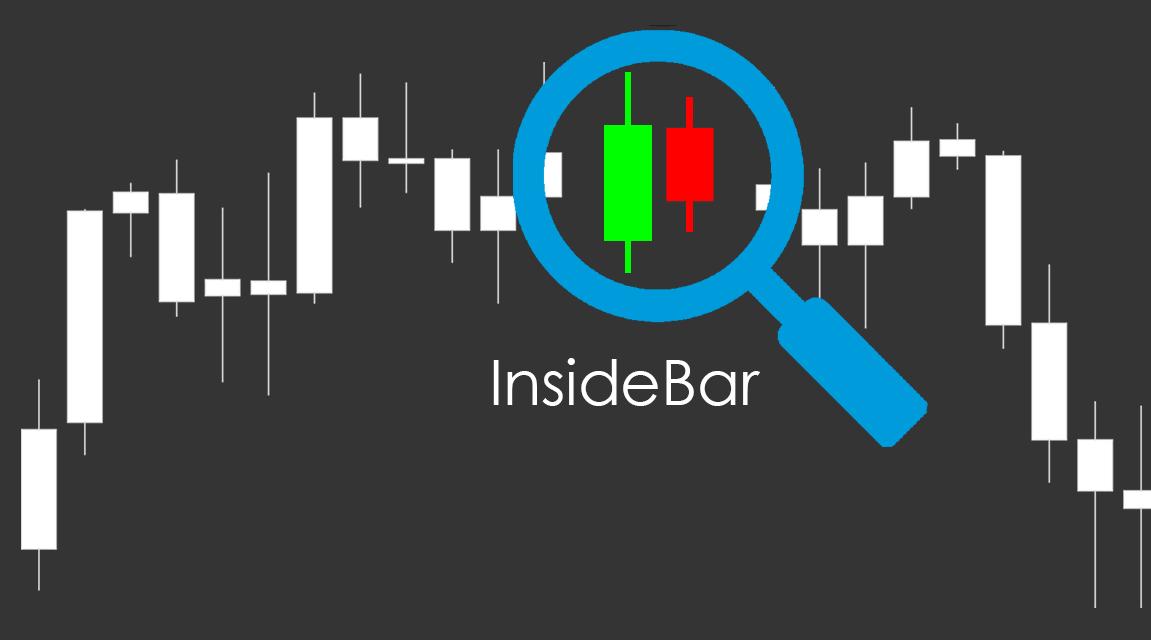 insidebar priceaction