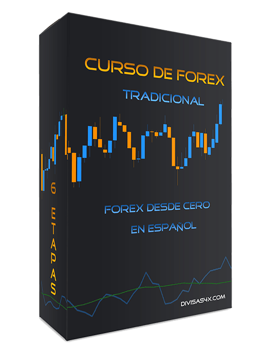 Forex t1232