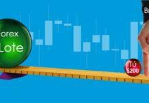 apalancamiento financiero forex