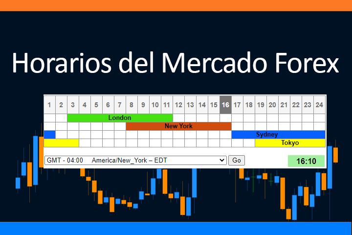 horarios del mercado forex