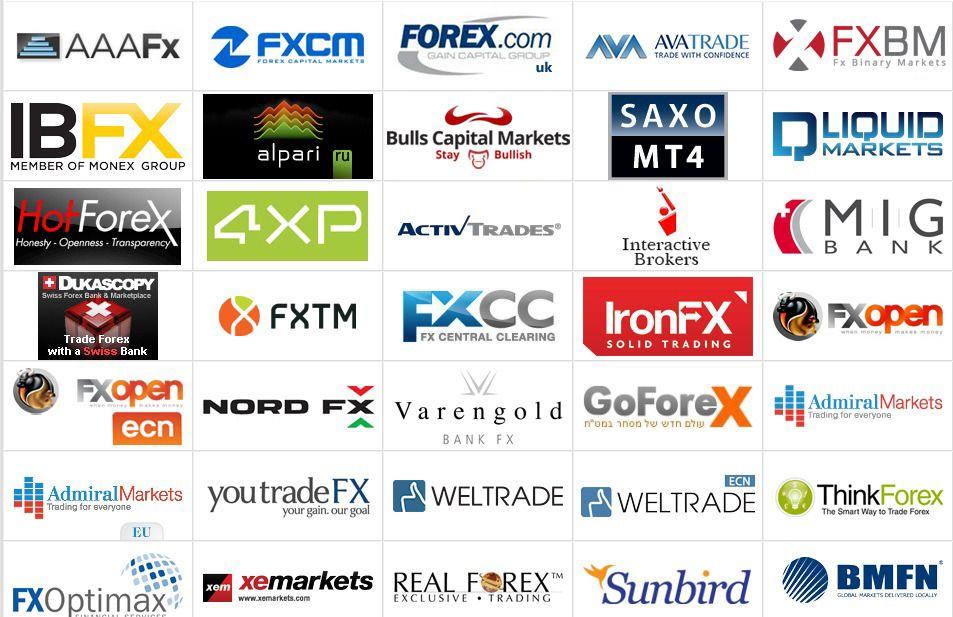 brokers de forex