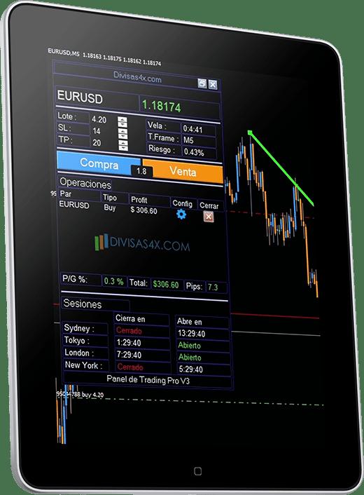 Panel de Trading Pro